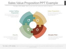 Sales Value Proposition Ppt Example