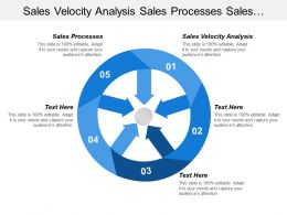 Sales Velocity Analysis Sales Processes Sales Technology Governance