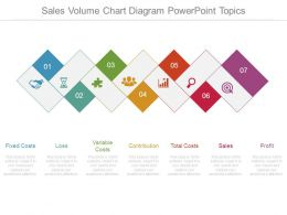 Sales Volume Chart Diagram Powerpoint Topics