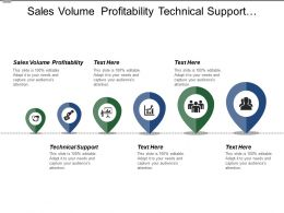 Sales Volume Profitability Technical Support Develop Make Plan