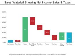 Sales Waterfall Showing Net Income Sales And Taxes