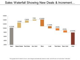 Sales Waterfall Showing New Deals And Increment Amount