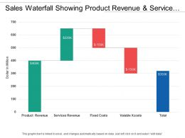 Sales Waterfall Showing Product Revenue And Service Revenue
