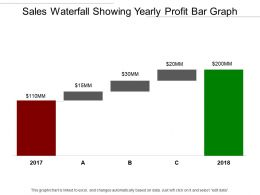 Sales Waterfall Showing Yearly Profit Bar Graph