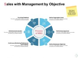 Sales With Management By Objective Evaluation Powerpoint Presentation Outline