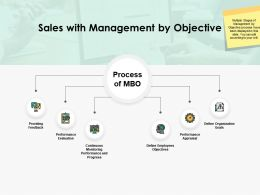 Sales With Management By Objective Ppt Powerpoint Format