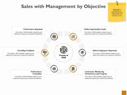 Sales With Management By Objective Ppt Powerpoint Presentation Outline Visuals