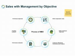 Sales With Management By Objective Ppt Powerpoint Presentation Show Deck