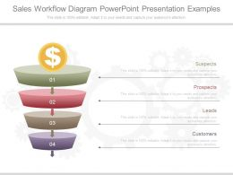Sales Workflow Diagram Powerpoint Presentation Examples