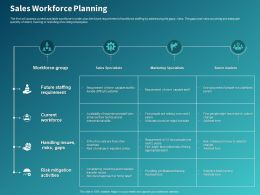Sales Workforce Planning Ppt Powerpoint Presentation Inspiration Information