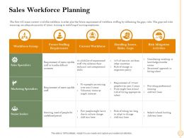 Sales Workforce Planning To Handle Ppt Powerpoint Presentation Gallery Inspiration