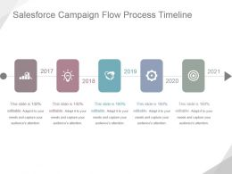 Salesforce Campaign Flow Process Timeline Ppt Slide Styles