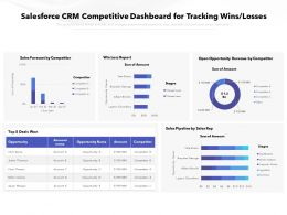 Salesforce CRM Competitive Dashboard For Tracking Wins Losses