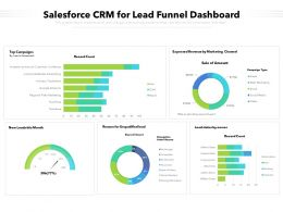Salesforce CRM For Lead Funnel Dashboard