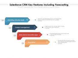 Salesforce CRM Key Features Including Forecasting