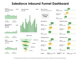 Salesforce Inbound Funnel Dashboard Ppt Powerpoint Presentation Styles Styles
