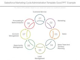 salesforce_marketing_cycle_administration_template_good_ppt_example_Slide01