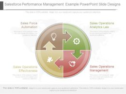 Salesforce Performance Management Example Powerpoint Slide Designs