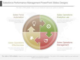 Salesforce Performance Management Powerpoint Slides Designs