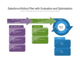 Salesforce Rollout Plan With Evaluation And Optimization