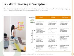 Salesforce Training At Workplace Blended Ppt Powerpoint Presentation Ideas Designs Download