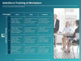 Salesforce Training At Workplace Ppt Powerpoint Presentation Model Infographics