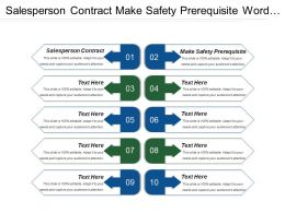 Salesperson Contract Make Safety Prerequisite Word Mouth
