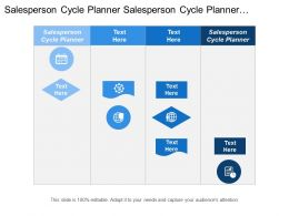 Salesperson Cycle Planner Salesperson Cycle Planner Decision Support Tools