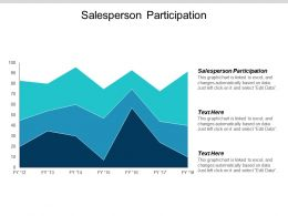 Salesperson Participation Ppt Powerpoint Presentation Summary Smartart Cpb