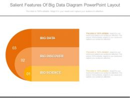 Salient Features Of Big Data Diagram Powerpoint Layout