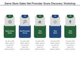 Same Store Sales Net Promoter Score Discovery Workshop