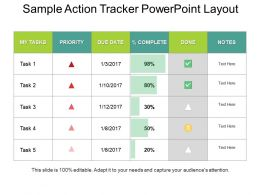 Sample Action Tracker Powerpoint Layout