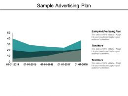 Sample Advertising Plan Ppt Powerpoint Presentation Model File Formats Cpb