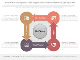 Sample Bid Management Team Organization Chart Powerpoint Slide Templates