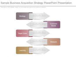 Sample Business Acquisition Strategy Powerpoint Presentation