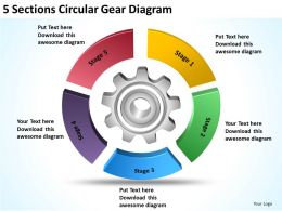 Sample Business Model Diagram 5 Sections Circular Gear Powerpoint Slides