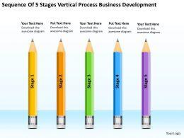 Sample Business Model Diagram Development Powerpoint Templates PPT Backgrounds For Slides