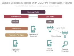 Sample Business Modeling With Uml Ppt Presentation Pictures