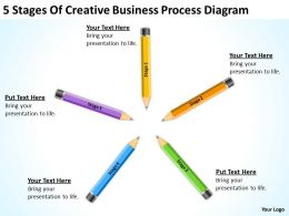 Sample Business Powerpoint Presentation Of Creative Process Diagram Templates