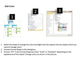 Sample Business Powerpoint Presentation Organization Chart For Marketing Theme Templates 0523
