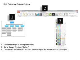 Sample Business Powerpoint Presentation Structural Chart For Planning Slides