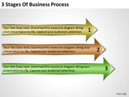 Sample Business Powerpoint Presentations 3 Stages Of Process Templates