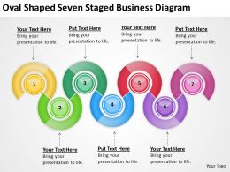 Sample Business Process Flow Diagram Oval Shaped Seven Staged Powerpoint Slides
