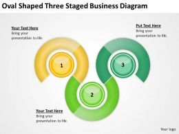 Sample Business Process Flow Diagram Oval Shaped Three Staged Powerpoint Slides