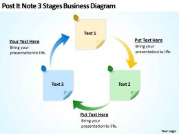 Sample Business Process Flow Diagram Post It Note 3 Stages Powerpoint Slides