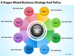 Sample Business Process Flow Diagram Stages Mixed Strategy And Policy Powerpoint Templates