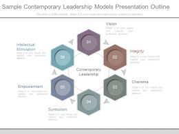 Sample Contemporary Leadership Models Presentation Outline