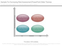 Sample For Surveying Risk Assessment Powerpoint Slide Themes