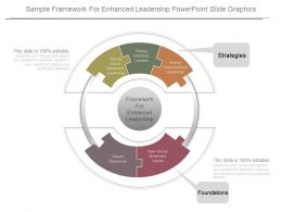 Sample Framework For Enhanced Leadership Powerpoint Slide Graphics