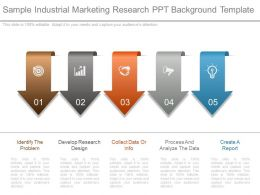 Sample Industrial Marketing Research Ppt Background Template